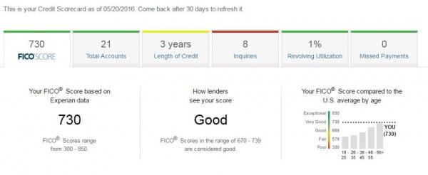 discover-credit-score-card
